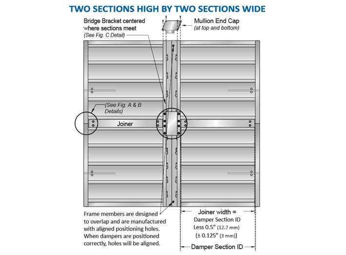 Two section high by two section wide smoke damper