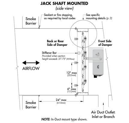 Sideview of jack shaft actuator mounting